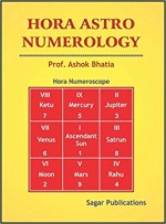 Hora Astro Numerology