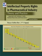 Intellectual Property Rights in Pharmaceutical Ind…